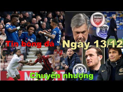Tin Chuyển Nhượng - Bóng đá Ngày 13/12/2019: Man United Không Cố Giữ Pogba