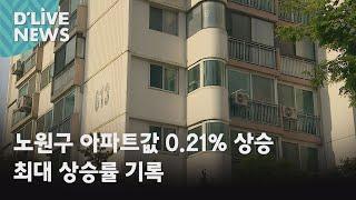 [노원] 노원구 아파트값 0.21% ↑…최대 상승률 기…