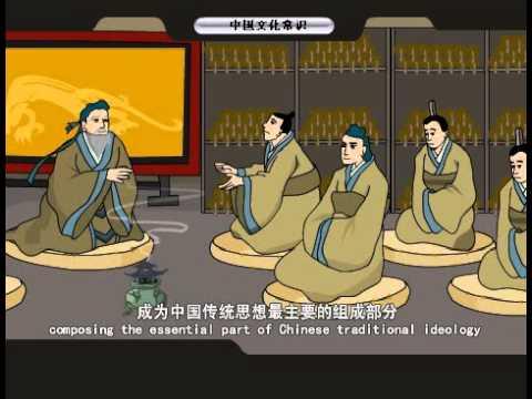 ZhongGuo WenHua  Kong Zi