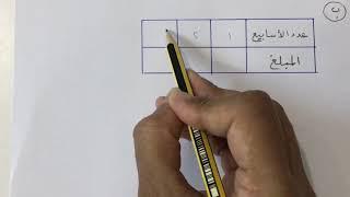 حل كتاب الرياضيات ثاني متوسط ف1 العلاقات المتناسبة وغير المتناسبة