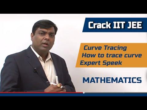 B. Tech ii unit-1 material curve tracing.