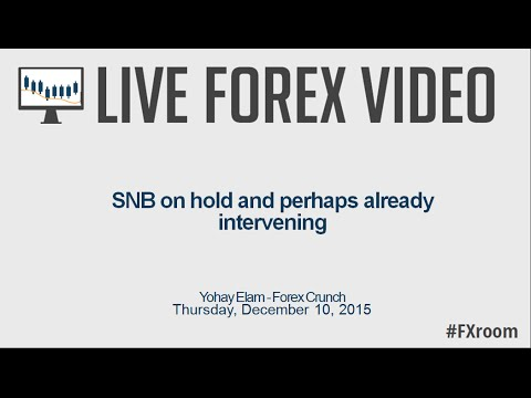 Swiss National Bank Live Coverage & Forex Live Europe Market Open
