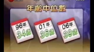 女多男少 (有線新聞 - 214 Dating) Speed Dating