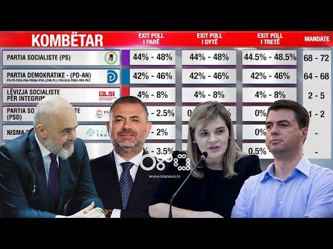 Exit Poll i Noto & RTV Ora: Japim të parët rezultatet  | Ora e Vendimit