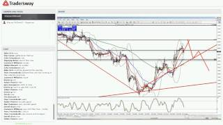 Forex Trading Strategy Session:  Yellen Makes Her Move... What's Yours?