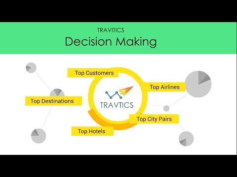 Premier Softwares for Travel Agencies & Tour Operators