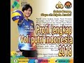 Profil Lengkap Bola Voli Putri Indonesia 2018 Di Asian Games