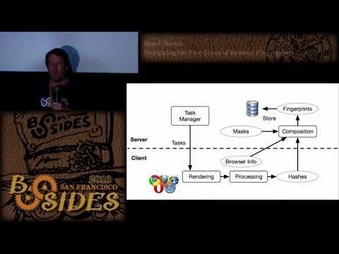 BSidesSF 2018 - Navigating the Vast Ocean of Browser Fingerprints (Russell Thomas)