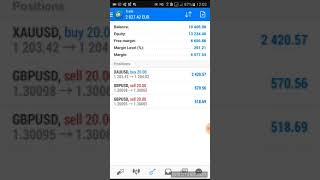 Forex trading strategies the best in the Game.