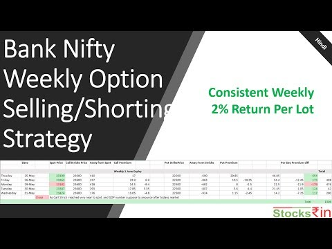 Bank Nifty Weekly Option Selling/Shorting | Earn 2 % Profit Every Week