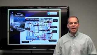 Scott Meyers Self Storage Investing - Digital Home Study Launch