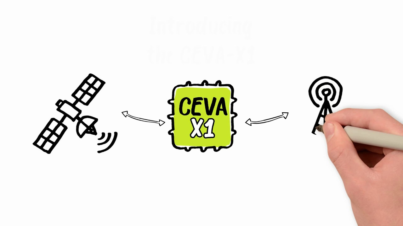 Preparing for the Narrow Band IoT: New CEVA-Dragonfly NB2 Aims to
