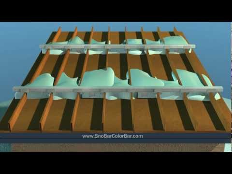 Install Snow Guards On Metal Roofing Snow Guard