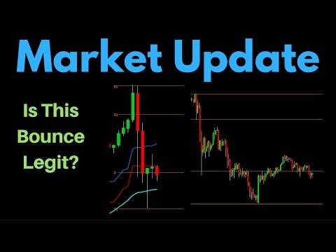 Market Update: Is The Bounce Legit?