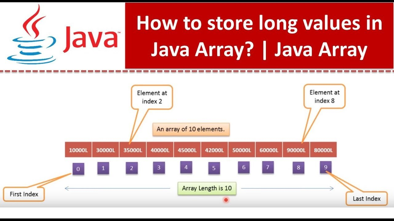 Java Tutorial Java Array Long Values