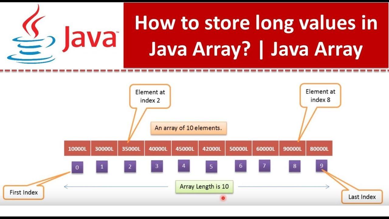 Java Tutorial : Java Array (long values)