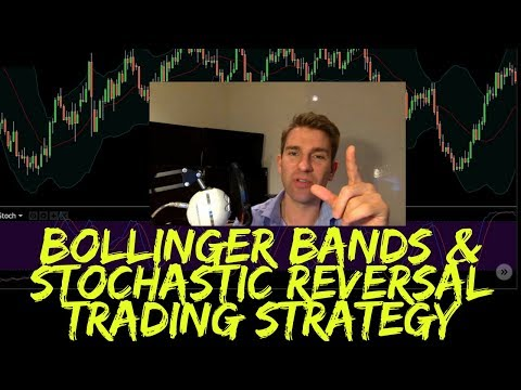 What is Bollinger Band? How to Read and Calculate