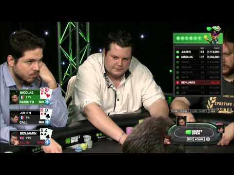 Unibet Open London 2016: Final table. HD video
