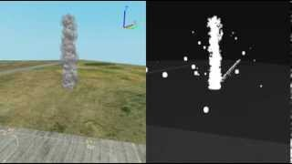 OKTAL-SE Special Effects Explosion