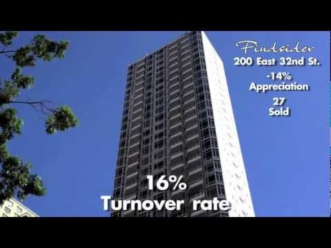 Findsider - 200 East 32 Street - The Future - Manhattan Real Estate