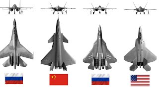 Top 10 Fighter Aircraft in the World 2020