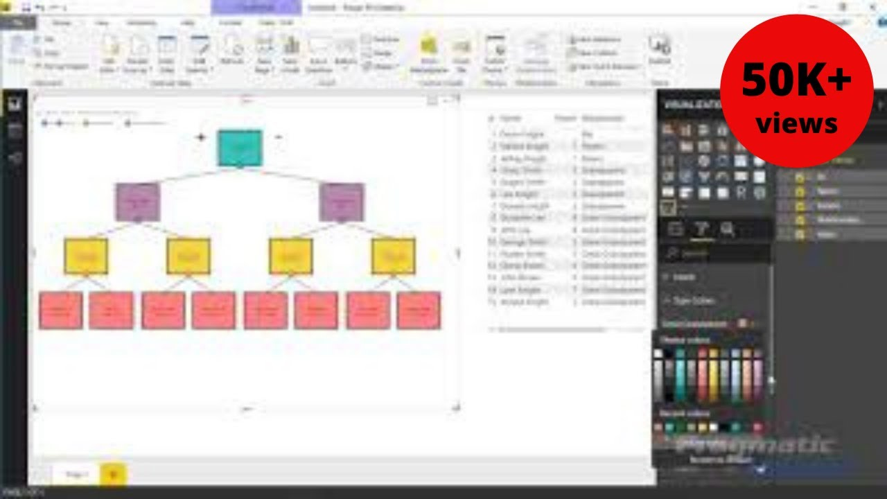 Power BI Custom Visuals - Hierarchy Chart by Akvelon - YouTube