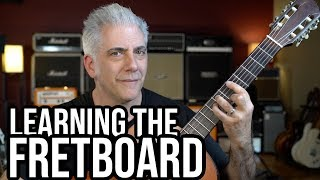 How To QUICKLY LEĄRN The FRETBOARD