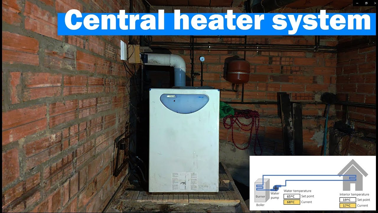 Home Central Heating System Diagram Explained  Ud83d Udd25