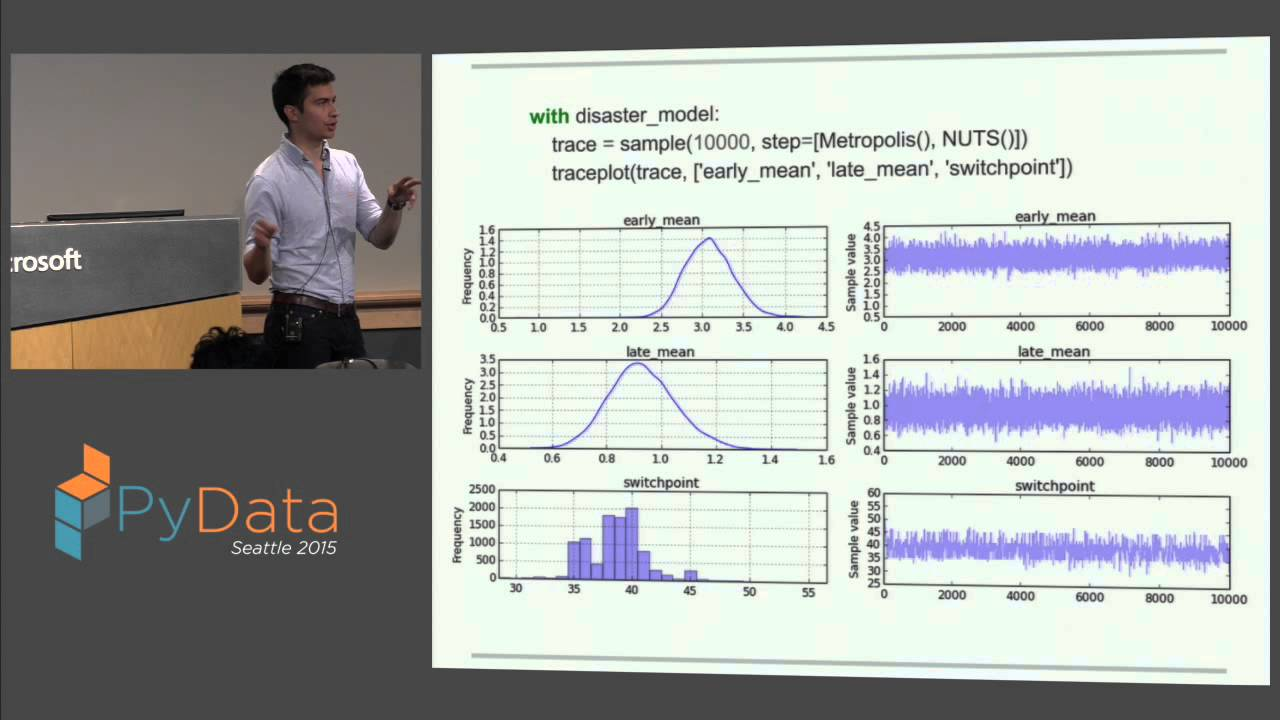 John Salvatier: Bayesian inference with PyMC 3