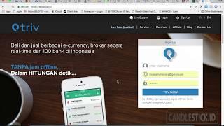 Panduan Mudah Mengisi Saldo PayPal, Skrill & Neteller