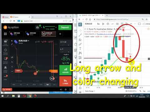 iq-option-real-tradings-with-snipervx-indicator