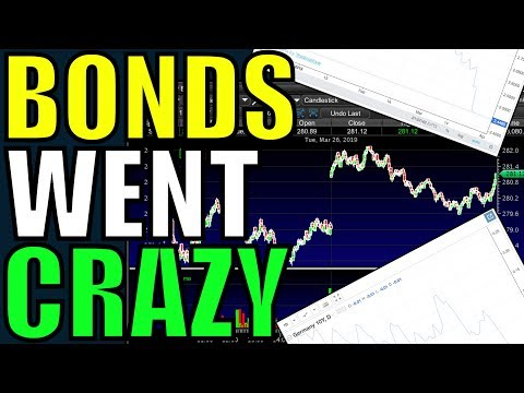 BONDS WENT CRAZY TODAY – Why The Stock Market Went Up Today   Yield Curve, Small Caps, & Transports