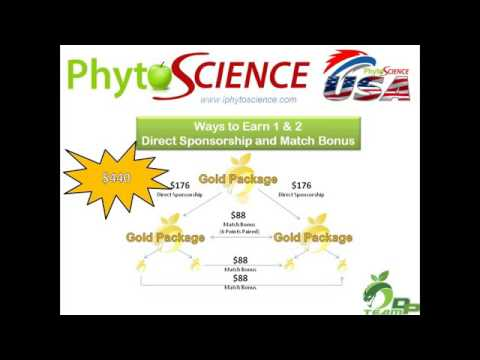 Phytoscience Marketing plan