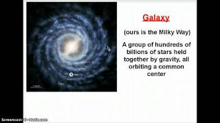 Astronomy: Basic Definitions Part 2