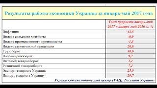 видео Безвизовые страны для украинцев в 2017 году