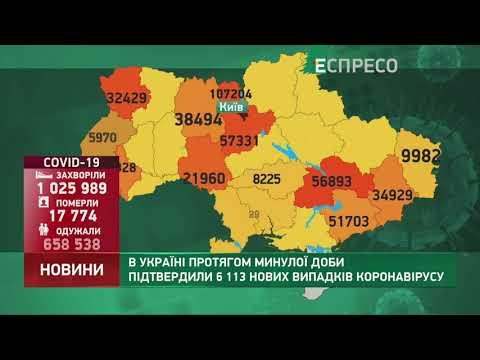 Коронавирус в Украине: статистика за 27 декабря