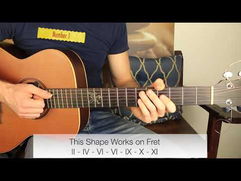 Beautiful Chords Only Possible in E Major Key | Fingerstyle Guitar Lesson.