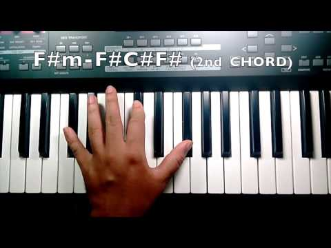 Soch Na Sake (AIRLIFT) (Intermediate) Piano Tutorial + Music Sheet + MIDI (Stephen Frank)