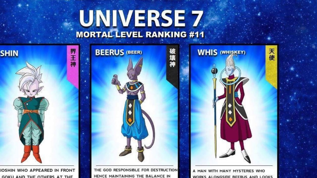 Dragonball Super Mortal Rankings There Gods And Angels