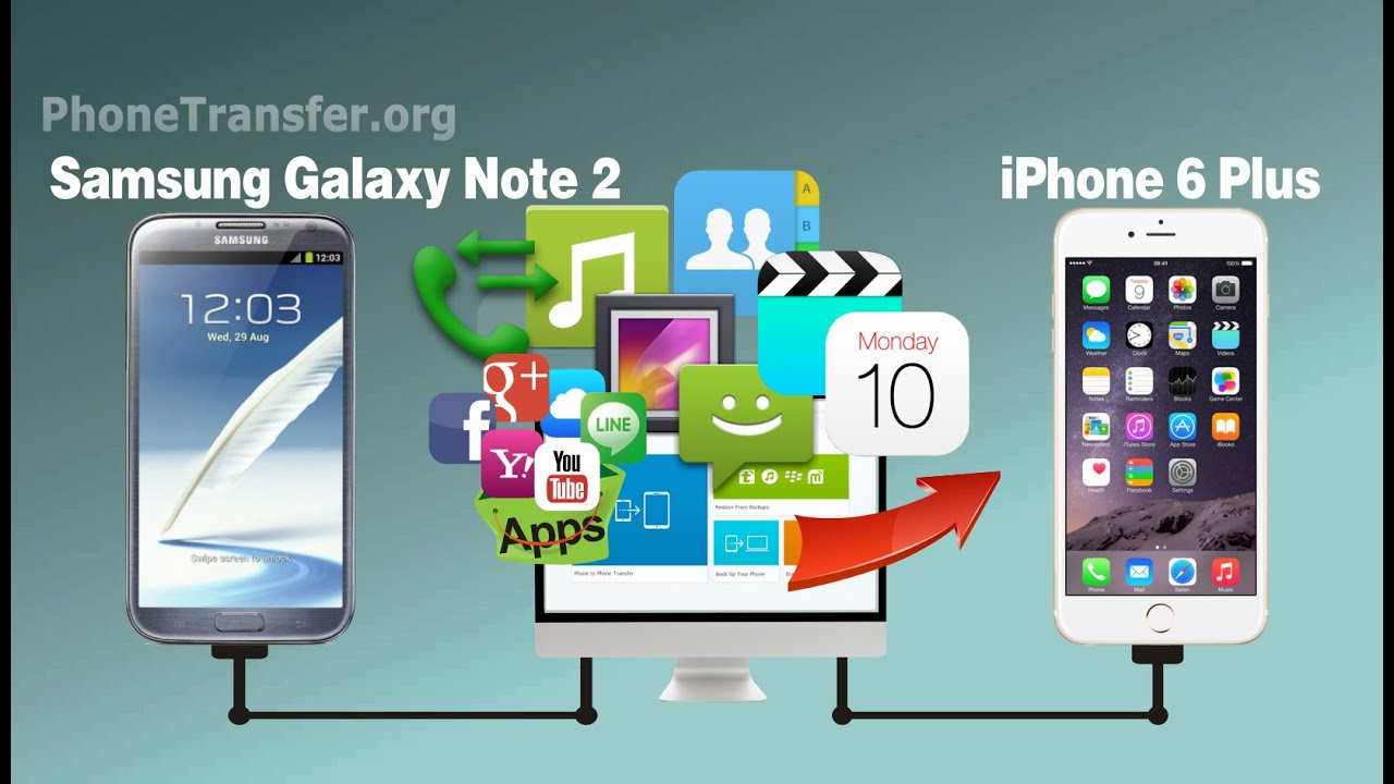 How to Transfer Data from Galaxy Note 2 to iPhone 6/SE ...