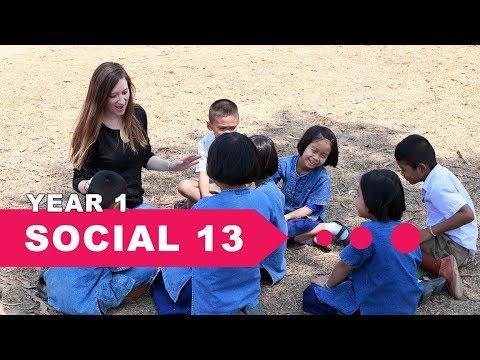 Year 1 Social Studies, Lesson 13, Environment- Natural and Man-made