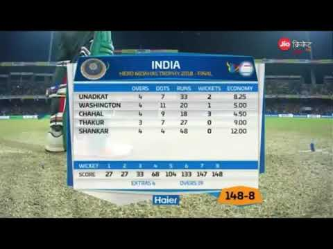 Last over bangaladesh vs india 2018