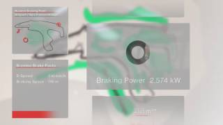 F1 Brembo Brake Facts 13 - Belgium 2016 | AutoMotoTV