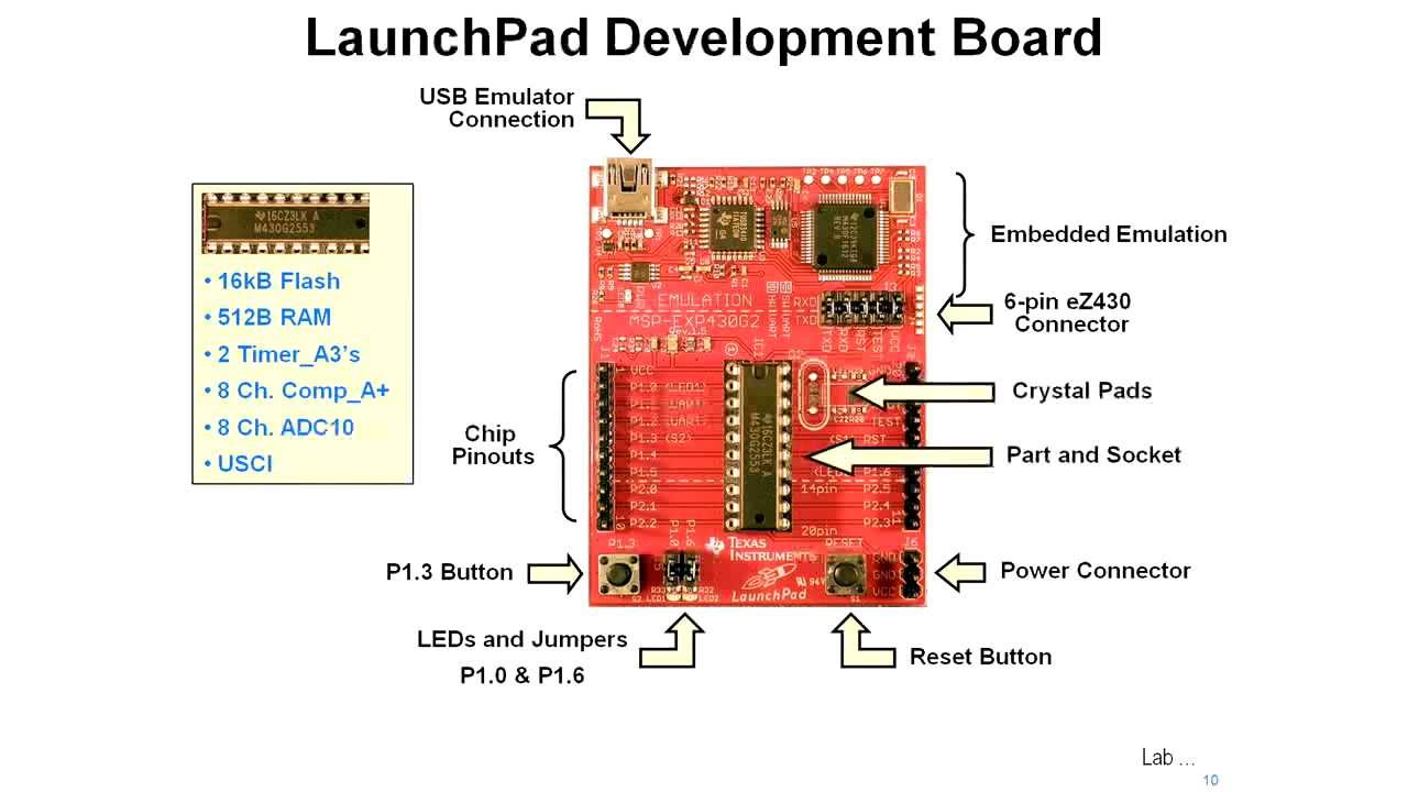 Getting Started with the MSP430 LaunchPad Workshop Part 1