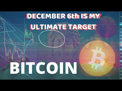BITCOIN MY ULTIMATE PREDICTION | DECEMBER 6th-8th 2019 BOTTOM | CHECK THIS OUT