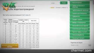 видео Таблица весов арматуры, расчет веса и длины арматуры, рассчитать вес метра арматуры