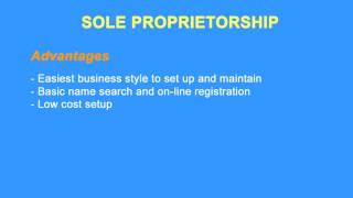 HD - How to Start a New Business -Selecting Business Name & Style