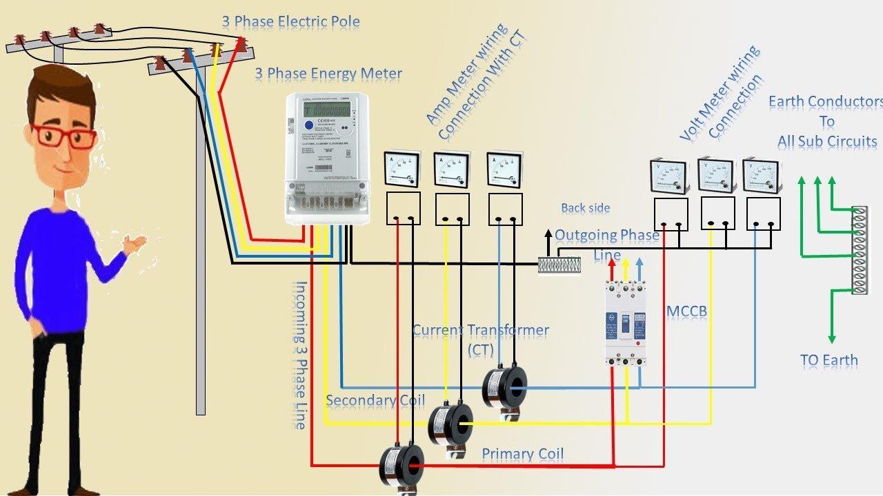 3 Phase Line Ampmeter Voltmeter Connection Ampmeter Voltmeter Earthbondhon Youtube