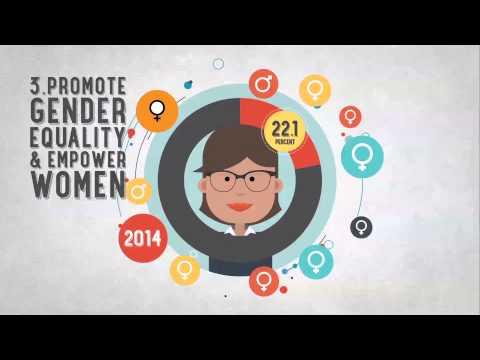Millenium Development Goals – progress in human well-being   World Vision Australia