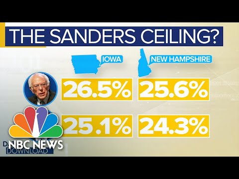 Bernie Sanders Hits A Ceiling In First Primary Contests | Meet The Press | NBC News